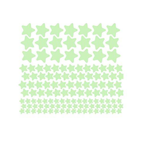 (3D DIY Luminous Star Sticker,Glow in The Dark Mural Decals Wall Decoration,Kids Bedroom Living Room Nursery Baby Room Office Hotel Shop Fluorescent Decor, Gift for Children Boy Girl (Green))