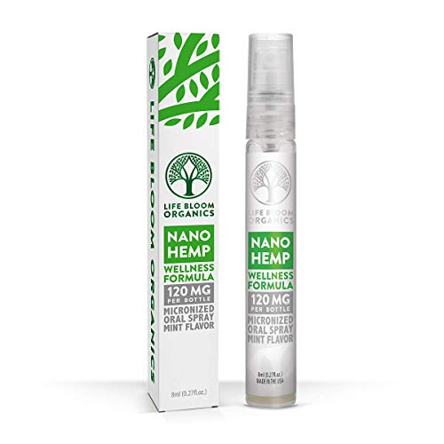 Premium Nano Hemp Wellness Formula Oral Spray - 120 mg Micronized Hemp Extract + Mint Flavor