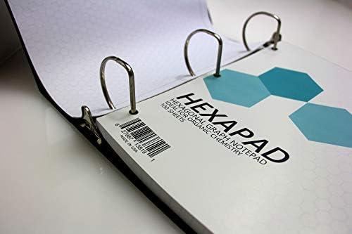 Hexapad Bio-Chemie-Notizblock, sechseckig, kariert, 100 Seiten, 6,35 mm Seite