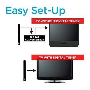 Clear TV Digital Indoor Antenna