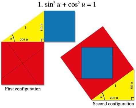 Hands-on Trigonometry Proofs math manipulative for high school