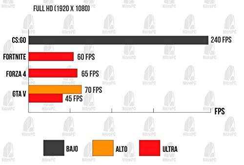 41WN8TYF TL Haz clic aquí para comprobar si este producto es compatible con tu modelo (PRECIO *REBAJAS*) Antes 815€ ahora 611,22€ CPU: INTEL 10100 4,30 GHZ x 4/8 núcleos (turbo) / GRÁFICA: NVIDIA GTX 1650 4GB