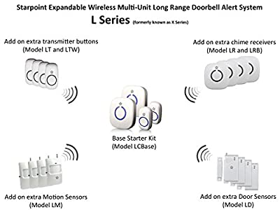 STARPOINT Expandable Wireless Multi-Unit Long Range Doorbell Chime Alert System, Base Starter Kit includes 2 Plugin Receivers & 2 Remote Button Transmitter, Model LCBase, White or Black