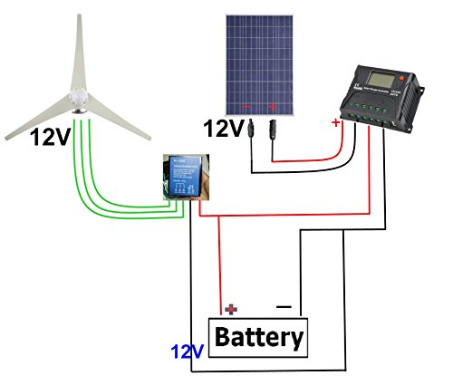 500W Wind Solar Power:AC 12V 400W Wind Turbine Generator Kit + 12V 100W Poly Solar Panels + wind & solar power charge controller+ 50cm Cable with MC4 Connector, DIY Installation (Turbine Kit Wind)