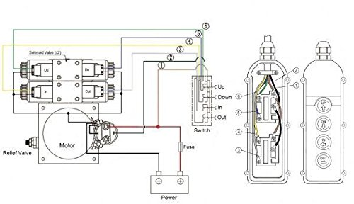41WOMWp7EML flowfit 12vdc double acting, double solenoid hydraulic power pack hydraulic solenoid valve wiring diagram at gsmx.co