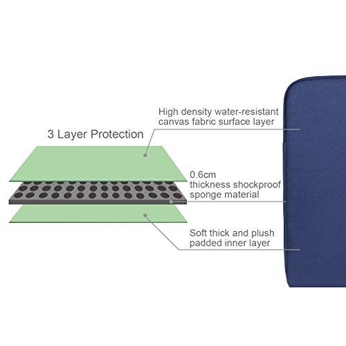 Arvok 15,6 Pulgada Funda para Portátiles / Agua-resistente al con lona funda blanda para portátil asa y maletín para ordenador portátil notebook conbolsillo / Ultrabook Tablet de maleta bolsa de trans Azul Oscuro