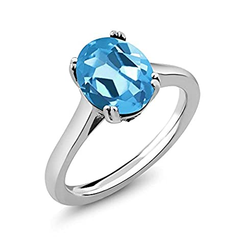 4.03 Ct Oval Swiss Blue Topaz White Created Sapphire 925 Sterling Silver Solitaire Ring - Oval Created Sapphire Solitaire Ring