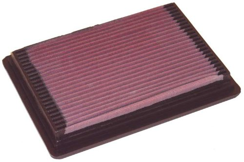 K&N 33-2107 High Performance Replacement Air Filter