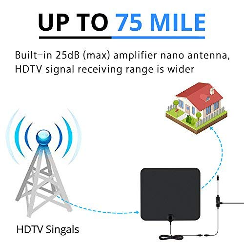 TV Antenna 4K Amplified Digital TV Antenna 50 Miles Range with 13 Foot Coax Cable - HDTV Amplifier Support 4K 1080P