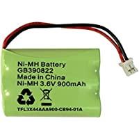 Replacement Battery for Motorola MBP36 Baby Monitor MBP36PU