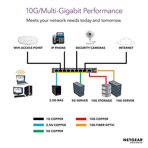 NETGEAR 8-Port 10G Multi-Gigabit Ethernet Unmanaged Switch (XS508M) - with 1 x 10G SFP+, Desktop/Rackmount, and ProSAFE Limited Lifetime Protection