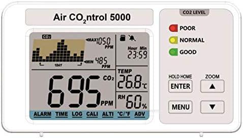 Mesure du taux de CO2// Affichage du taux de CO2 TFA Dostmann AirCo2ntrol 5000 31.5008.02 blanc 1 pc s