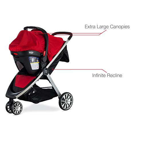 41WQEK5jjyL - BRITAX B-Lively Travel System With B-Safe 35 Infant Car Seat | One Hand Fold, XL Storage, Ventilated Canopy, Easy To Maneuver, Cardinal