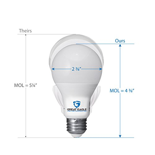 Great Eagle 100W Equivalent LED Light Bulb 1500 Lumens A19 Warm White 2700K Dimmable 14-Watt UL Listed (6-Pack) by Great Eagle Lighting Corporation (Image #4)