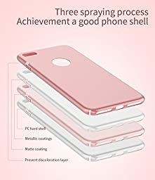 iphone 7 Plus Case, AICOO YCL Ultrathin Micro Matte [SKIN TOUCH FEEL] Anti-Fingerprints Shockproof Non-slip PC Phone Case Cover For iphone7 Plus 5.5 inch, Red