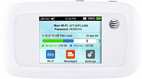 ZTE MF923 Unlocked Velocity 4G LTE (White) by ZTE