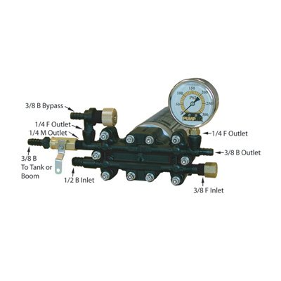 Pumptec Spray Pump Module - 200 PSI, Spray Basic