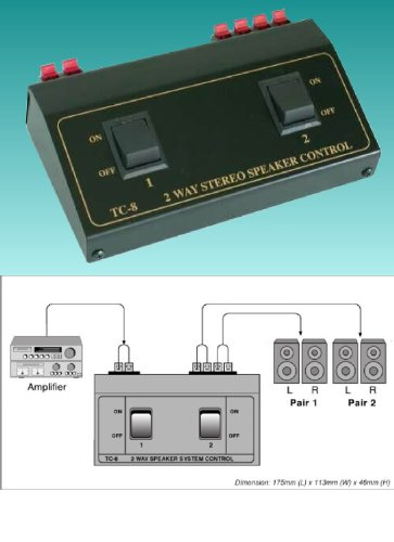 2 Pair Speaker Selector Switch Switcher Splitter ()