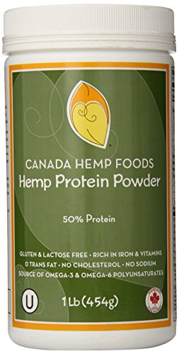 Canada Hemp Foods, protéine