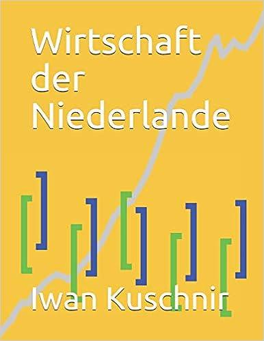 Wirtschaft der Niederlande