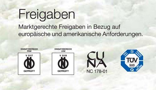 2010 mit der Reifengr/ö/ße 205//60 R16 im Set mit hochwertigen Handschuhen 9719095418 f/ür Seat Alhambra CG9095 Feingliedrige Schneekette THULE 9mm