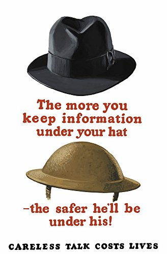 Posterazzi Vintage World War II Featuring a Fedora and an Army Helmet Poster Print (11 x 17)