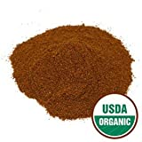 Organic Habanero Chili Powder 200K H.U.