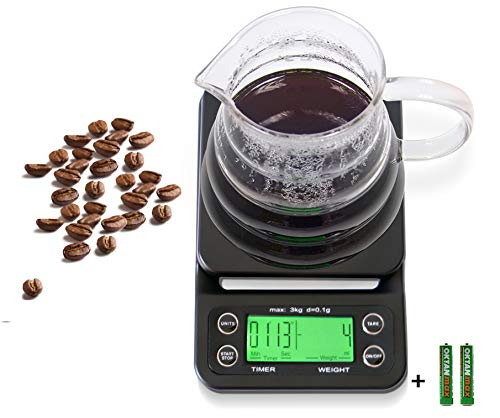 HuiSmart Coffee...