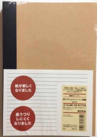 2 X MUJI Notebook A5 6mm Rule 30sheets - Pack of 5books