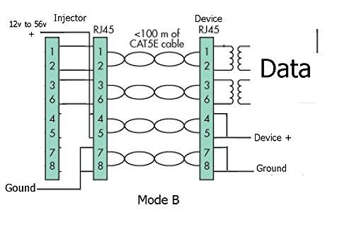 diy poe diagram rj45 wiring diagram poe #11