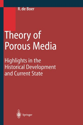 Theory of Porous Media: Highlights in Historical Development and Current State