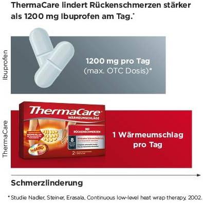 Thermacare S-XL - Espalda térmica (4 unidades): Amazon.es: Salud y ...