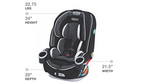 The Evenflo Symphony Elite Or Graco 4ever
