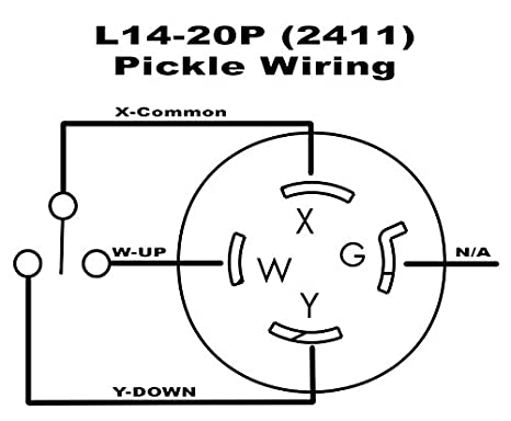 Index php likewise Hl Electric Motors Wiring Diagram besides  on hs 25 loading diagram