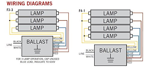 41WeQ8QF7jL ge432max g n diyb wiring diagram ge ultramax ballast wiring  at alyssarenee.co