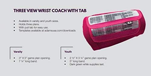 Football Wristband Playbook Triple View