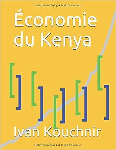 Économie du Kenya