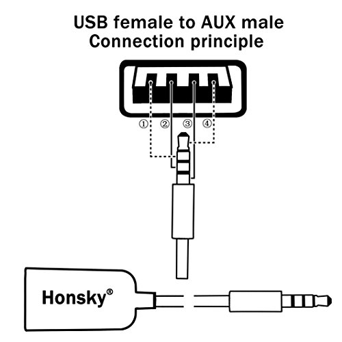 pack of 2  honsky premium usb to 3 5 mm audio stereo auxiliary jack adapter converter  usb 2 0