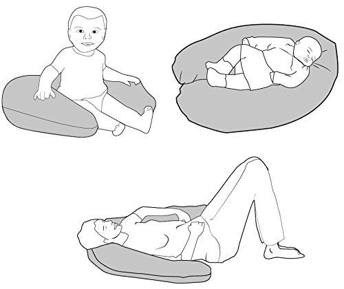 Cuscino gravidanza e allattamento Flexofill - altri usi