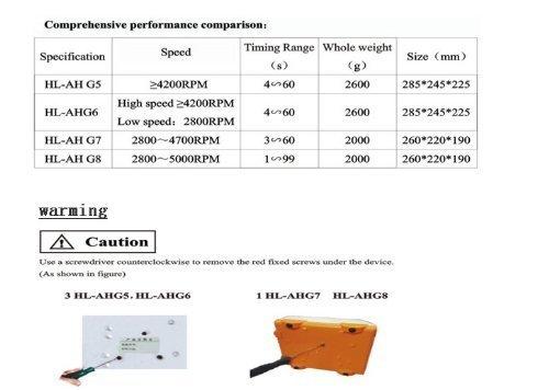 Aphrodite New Digital Amalgamator Amalgam Mixer Capsule Lab Equipment HL-AH G6 CE Updated Version With Fast Shipping