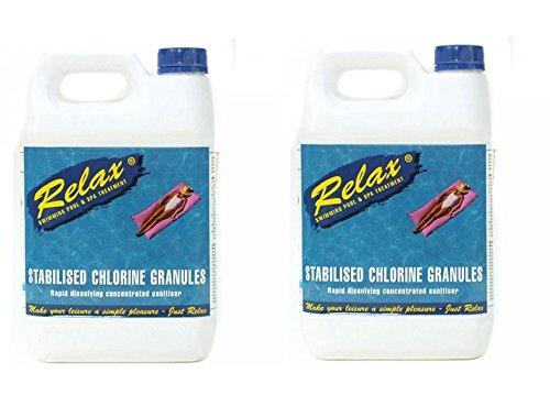 Swimming pool chlorine granules 10Kg (Twin Pack) Own Branded