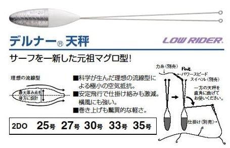 富士工業(FUJIKOGYO)デルナー天秤2DO25号の画像