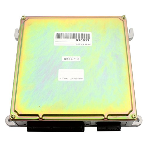 Bestselling Fuel Injection ECUs