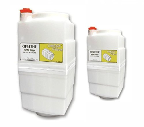 Atrix OF612HE TWO PACK Hepa Filter for Omega Series, 1 Gallon by UGL Braces