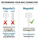 Mac Book Air Charger, AC 45W Magnetic Power Adapter Charger for Mac Book Air