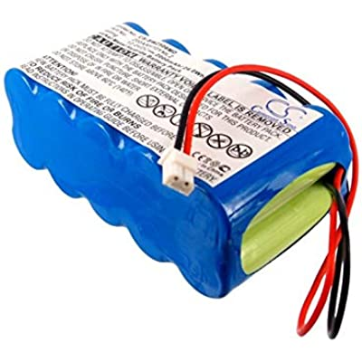 VINTRONS Battery For SMITHS Infusion Pump WZ50C2 Infusion Pump WZ-50C6