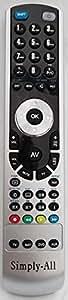Reemplazo mando a distancia para Sharp LC-19SH7E de RemotesReplaced