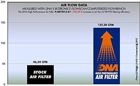 PN 15-16 P-HD7N15-01 DNA High Performance Air Filter for HD XG 750 Street