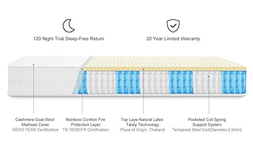 Sunrising Bedding 8 inch Queen Size Natural Latex Hybrid Coil Spring Mattress - Firm Cooling Bed in a Box - Pocket Innerspring Non Toxic Organic Mattress - 120 Night Trial - 20 Years Warranty