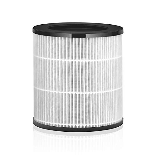 Bestselling Air Purifiers Parts & Accessories